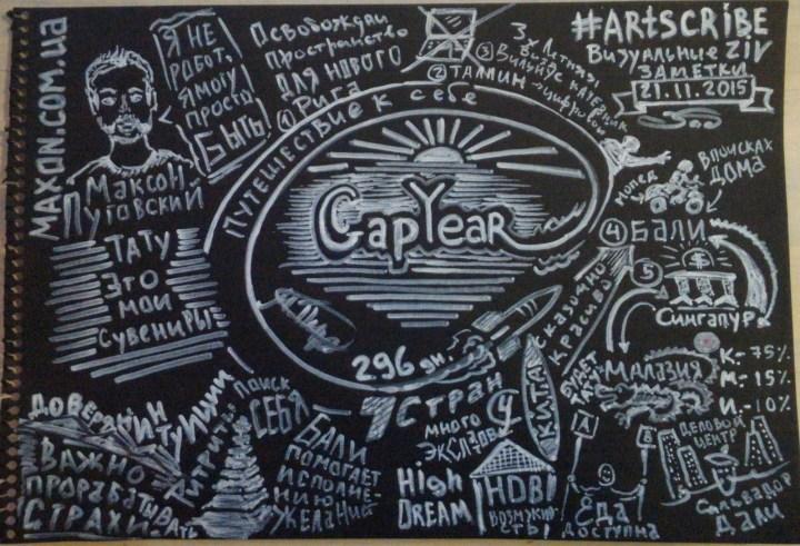 gap-year-travel-sketch.jpg