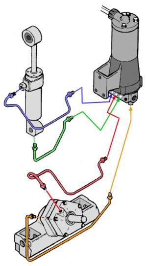 CHRYSLER FORCE OUTBOARD TRIM MOTORS, SOLENOIDS, RELAYS
