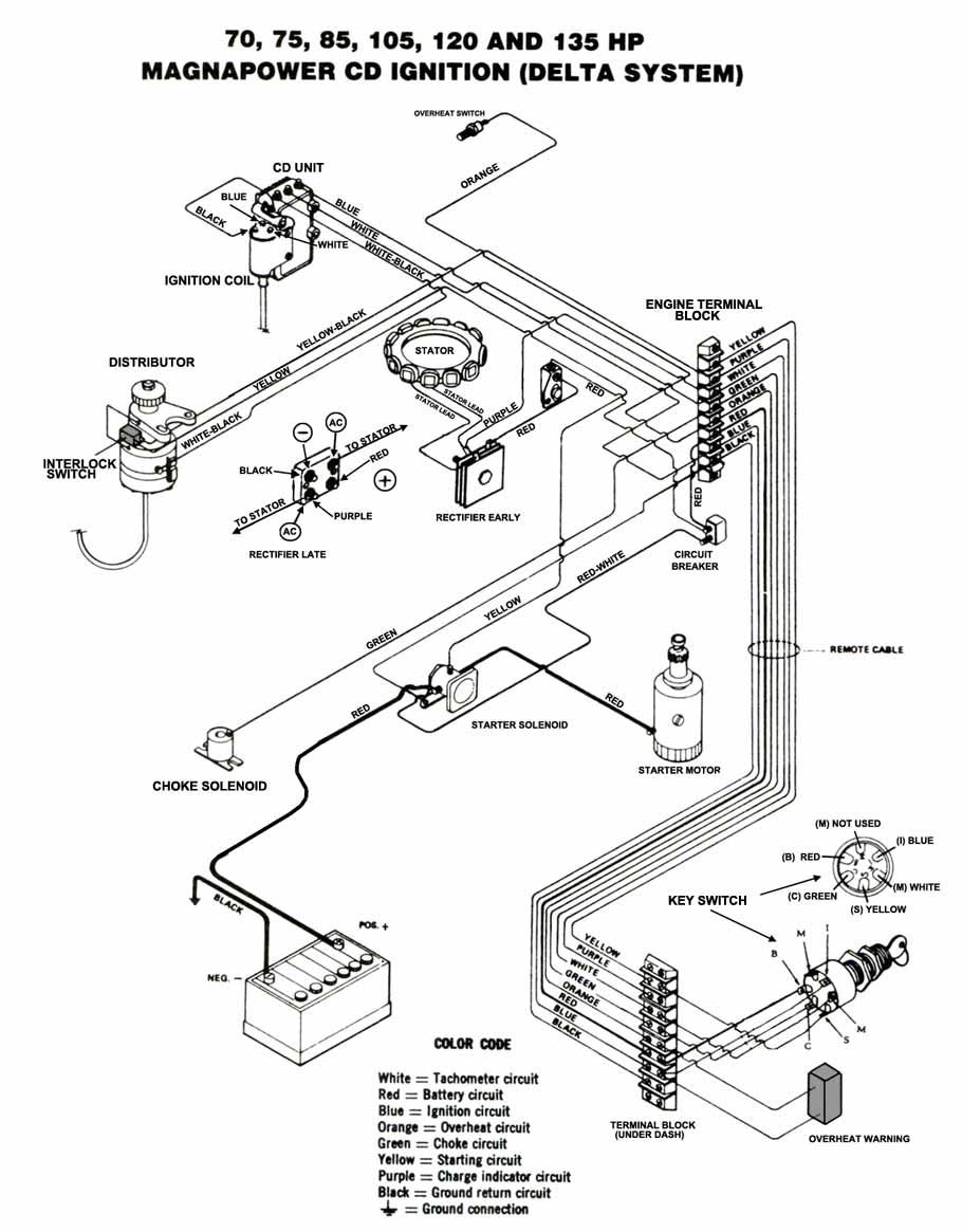 1985 Johnson 70 Hp Wiring Diagram Mercury Outboard Wiring Diagrams