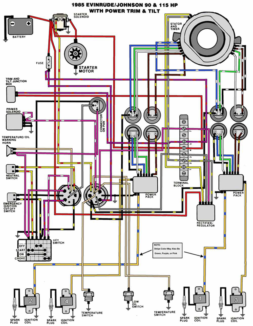 Yamaha F40 Outboard Parts Diagram Wiring