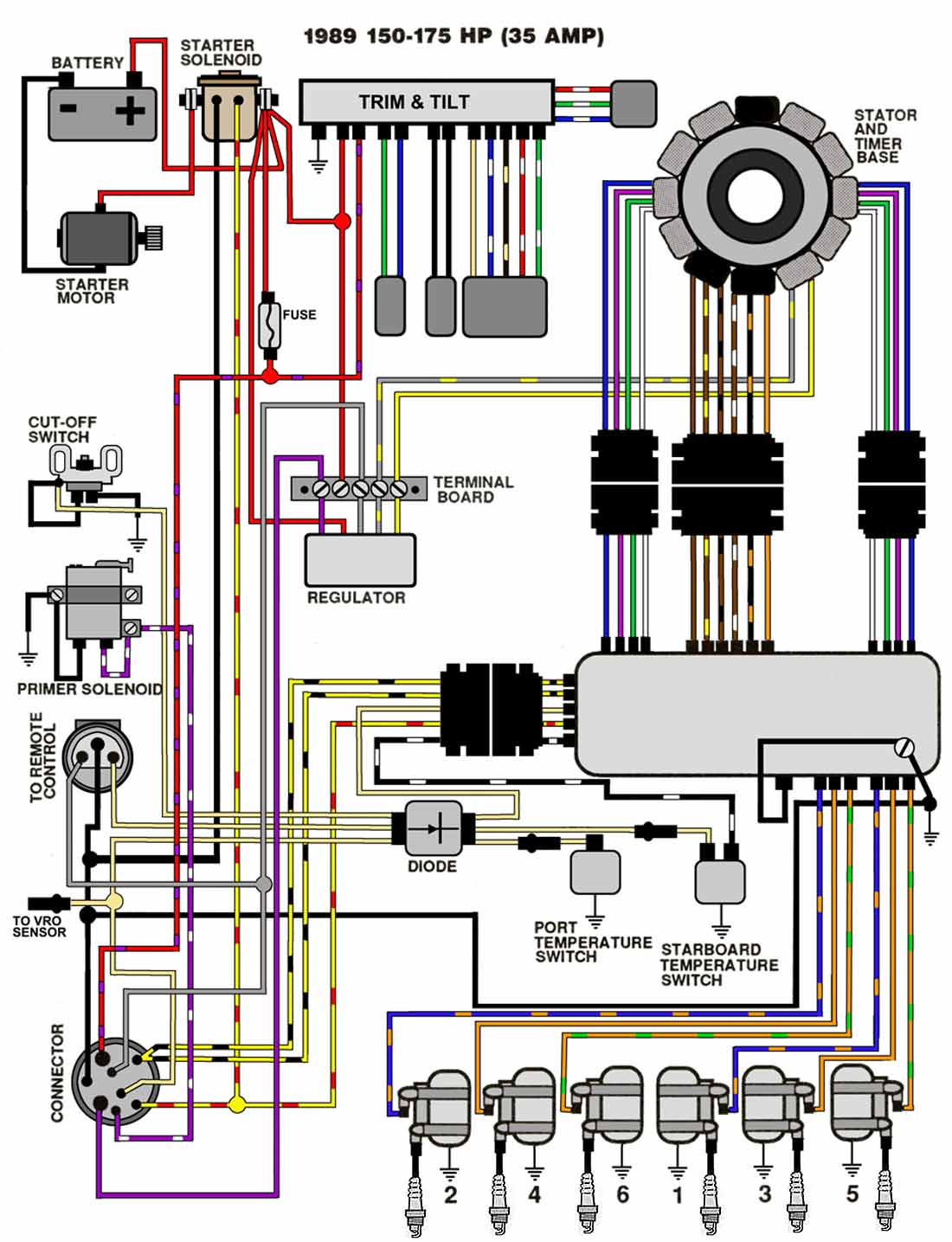 832 175 Hp Mercury Outboard Wiring Diagram | Wiring LibraryWiring Library