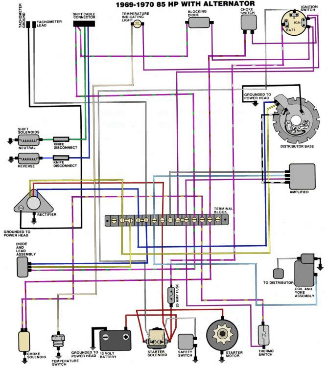 wiring schematic for johnson outboard