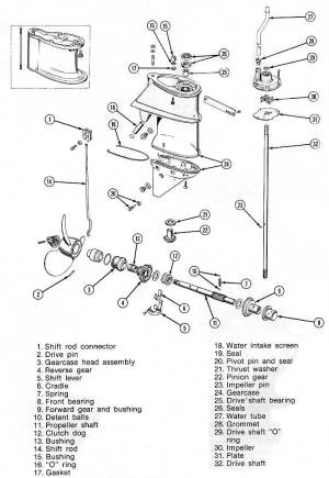 Mastertech Marine  TUNE UP SMALL EVINRUDE OUTBOARD! PAGE 2