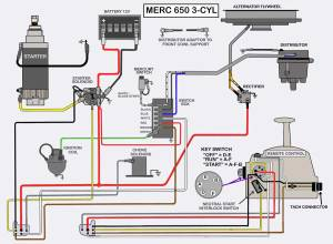 Mercury Outboard Wiring diagrams  Mastertech Marin