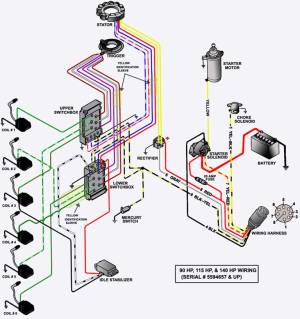 Mercury Outboard Wiring diagrams  Mastertech Marin
