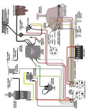 Yamaha 50 Wiring Diagram | Wiring Diagram