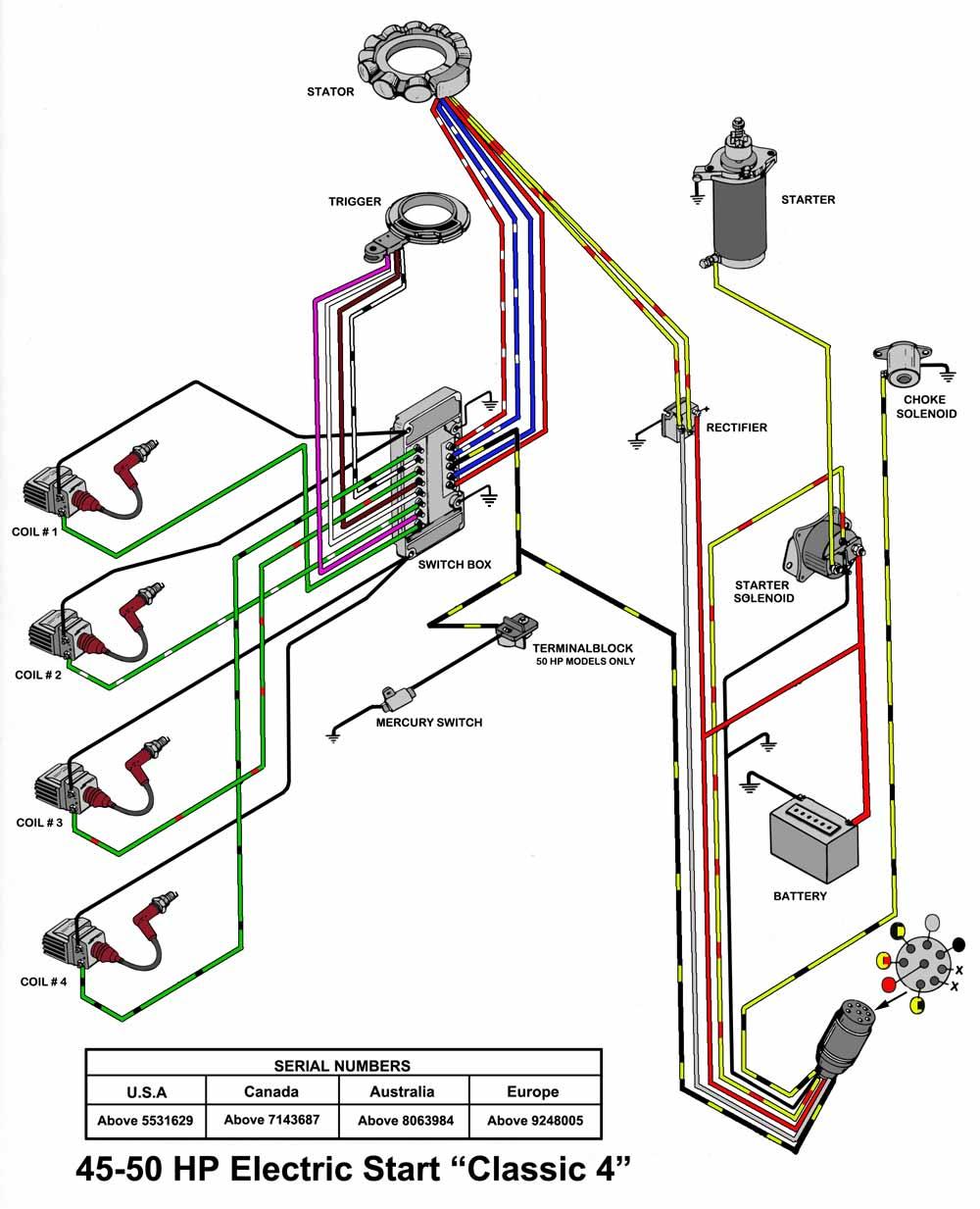mercury 500 thunderbolt wiring diagram rh homesecurity press Mercury 500 50  HP Outboard Mercury 500 Thunderbolt Ignition