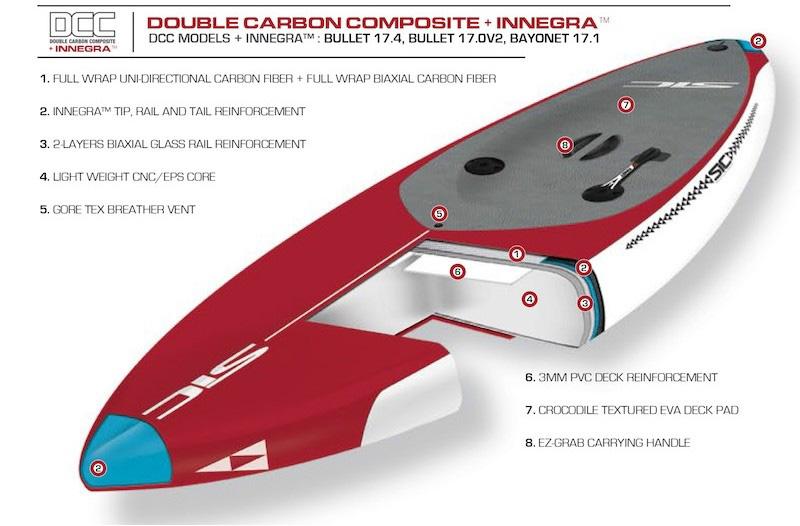 SIC Maui Double Carbon Composite Technology