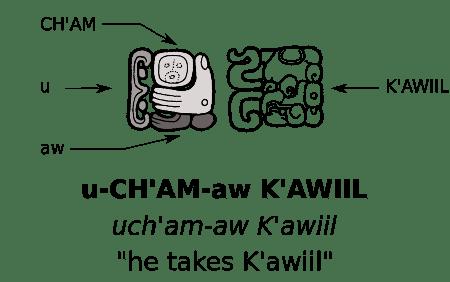 Maya-Hieroglyphs-accession