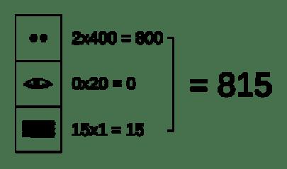 Maya-Vigesimal-system-example-815