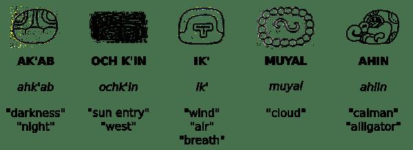 Maya-hieroglyphs-logograms