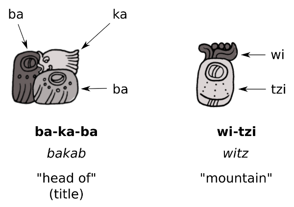 Maya-hieroglyphs-syllabograms