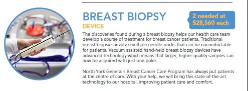 SDM breast biopsy device