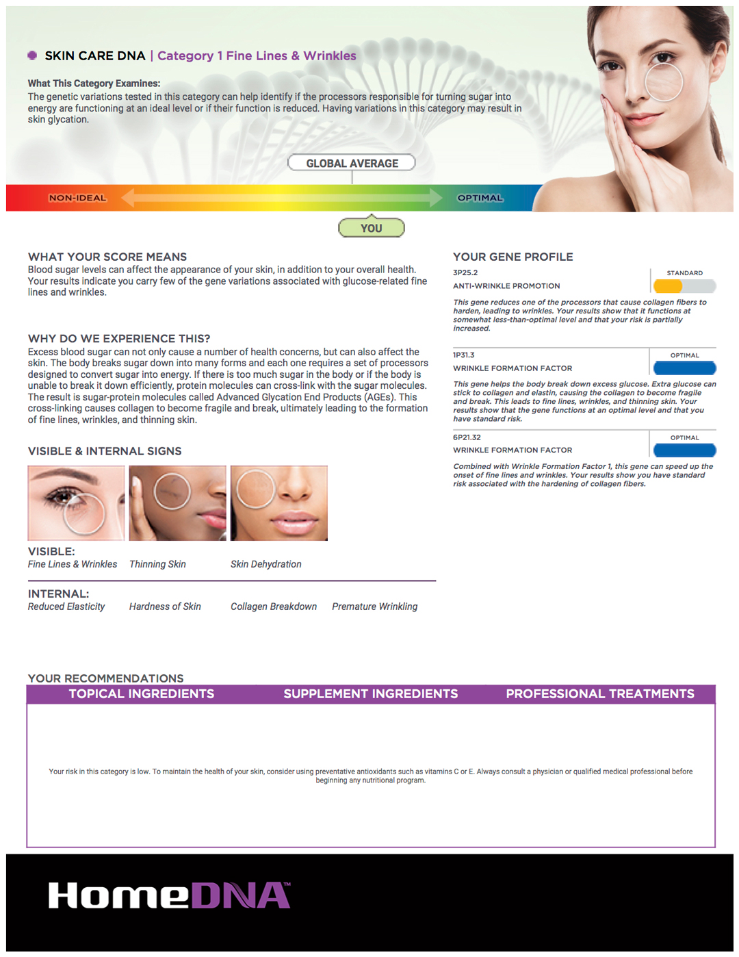 Stop wasting money on beauty products that don't work. The Home DNA skin care test gives you a personalized treatment plan to achieve your best skin!