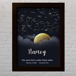zvjezdana mapa s mjesecom
