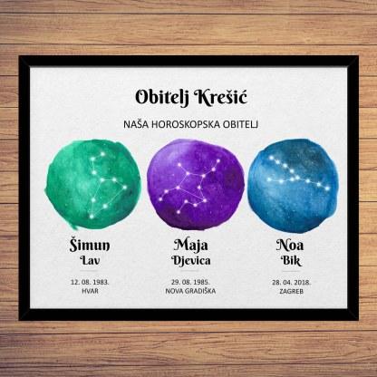 horoskop astrološki poklon