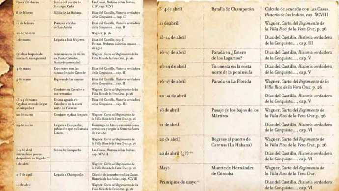 expedicon-francisco-hernandez-de-cordoba