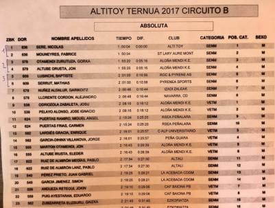 altitoy-2017-clasificacion-etapa-1