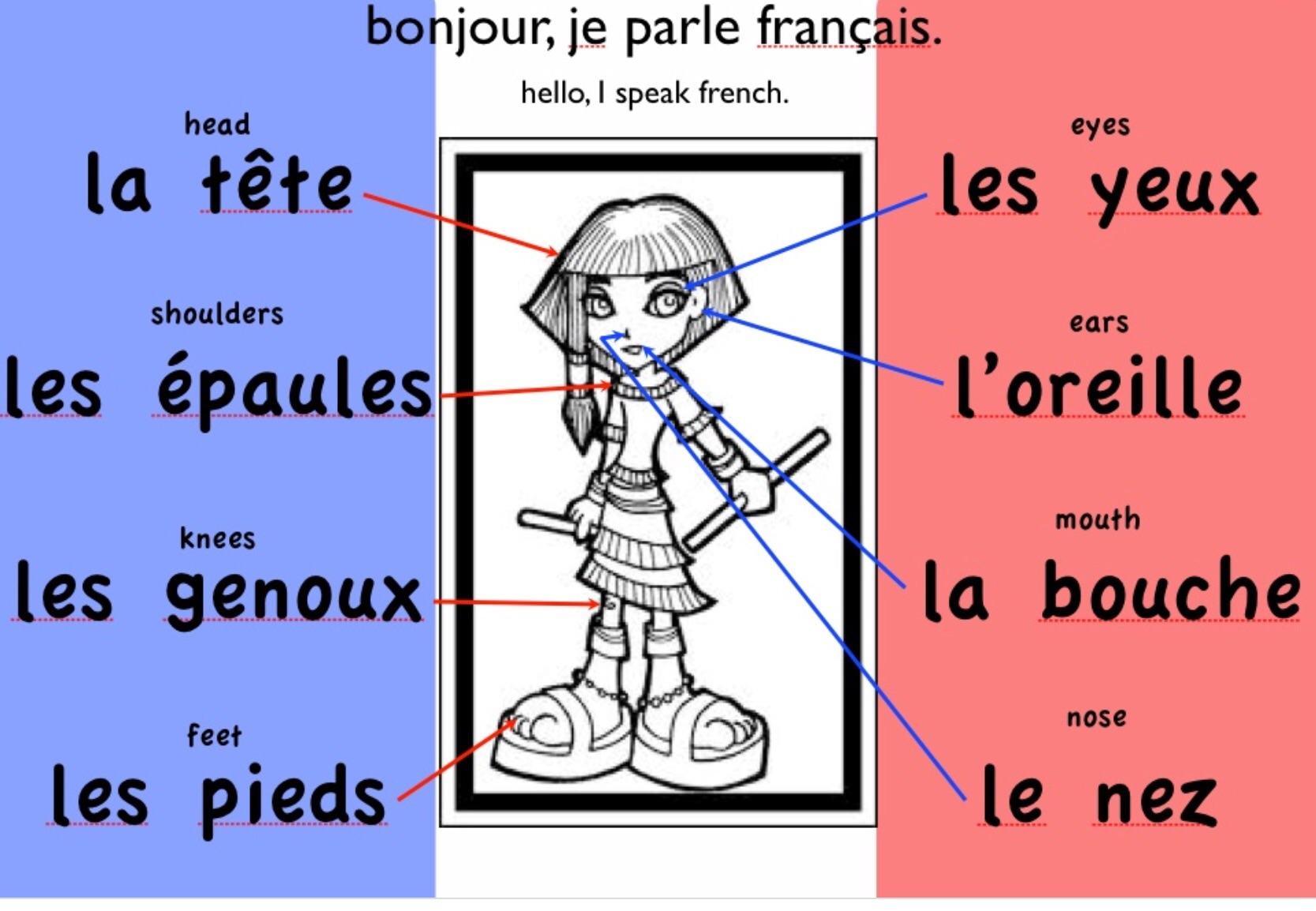 Mayfield Primary School Blog Archive P5 Had Fun In French