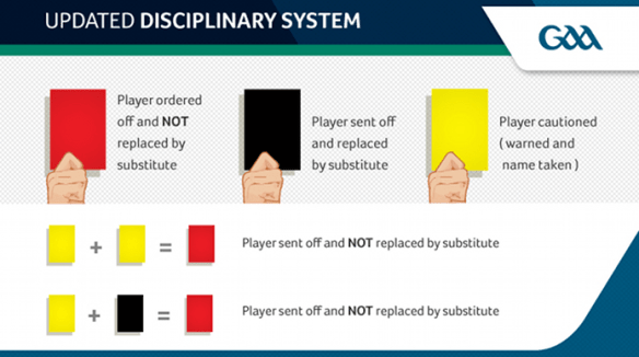 Gaelic Football Rule Changes For 2014