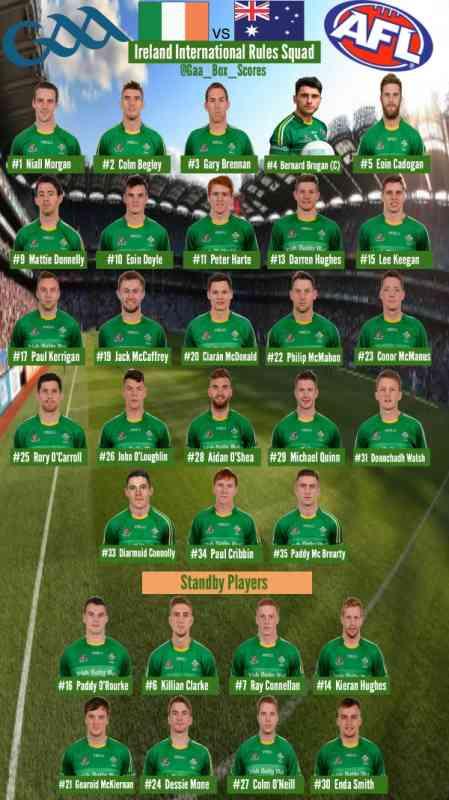Ireland 2015 International Rules Team