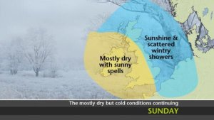 weather for Donegal match Sunday