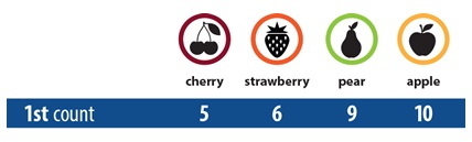1st count - ranked ballot - ONTgov