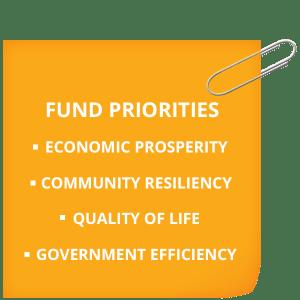 priorities-lg