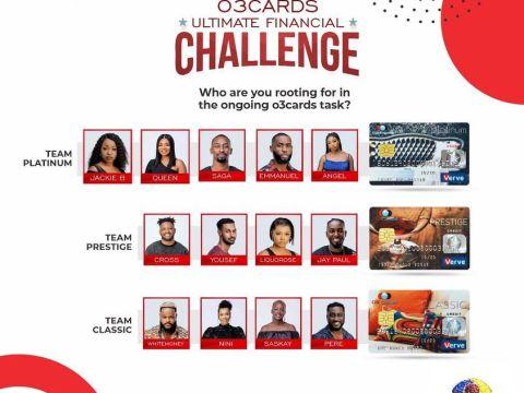 Winners of BBNaija 03 Cards Task Presentation In Week 7