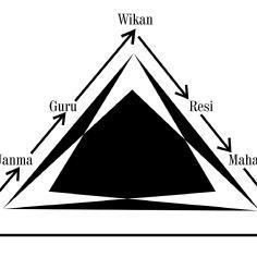 Trap trapan Kawi - Pawikan - model segitiga
