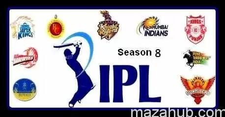 IPL 2015 Predictions