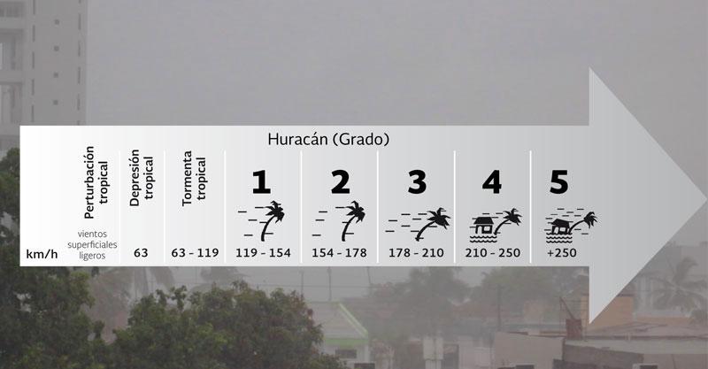 En-caso-de-huracan-mazatlan