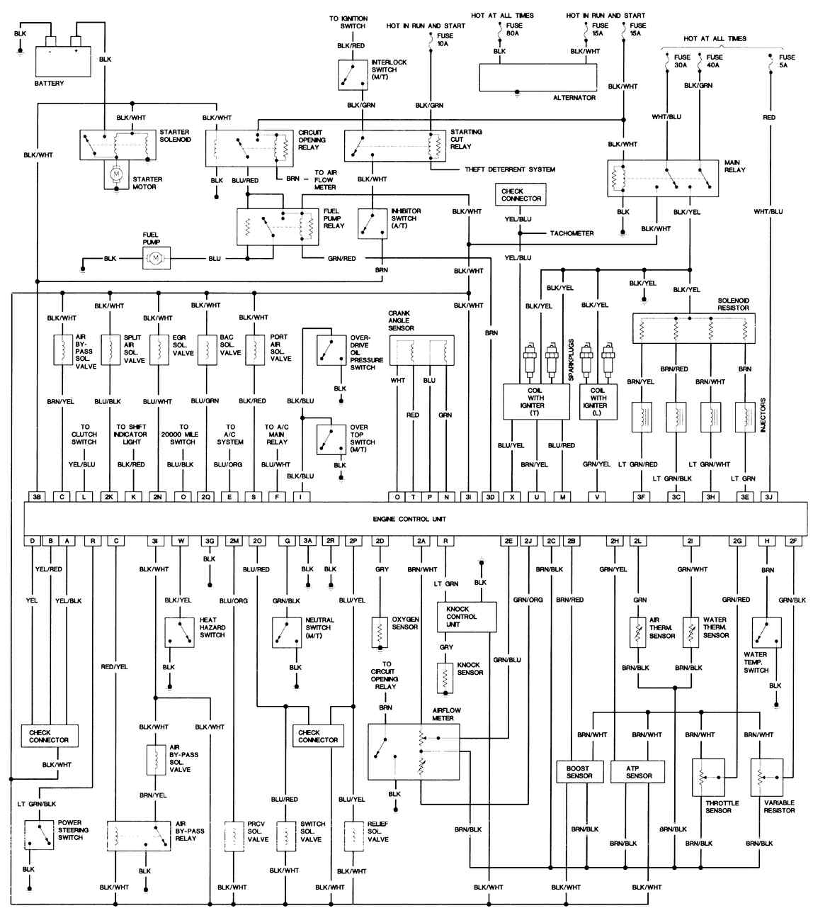 rx7 12a wiring diagram