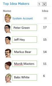 Top Idea Makers