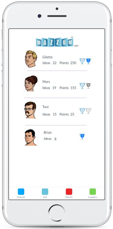 Mobile App Mazzum Ranking