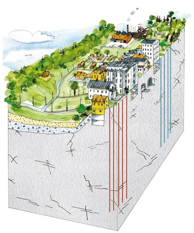 Exempel p borrhlslager BTES fr ssongslagring av bde vrme och kyla Illustration Anna Jonson ArtAnna SGU Statens Geologiska underskningar