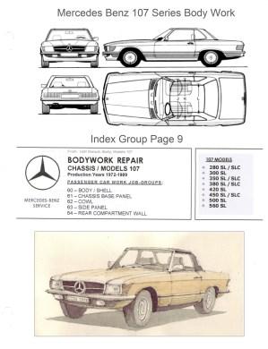 Mercedes Benz 107 Bodywork and Frame Manual on CD, 380