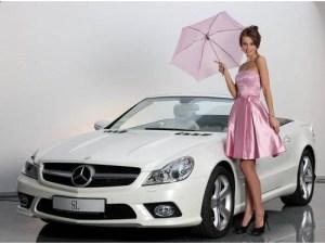 Раскрываем секреты лучшего автомобиля для женщин