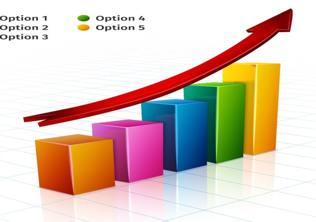 Study on Futures and Options Markets in India - MBA Finance