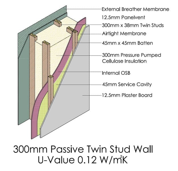 cavity wall insulation for timber framed houses   Frameswalls.org