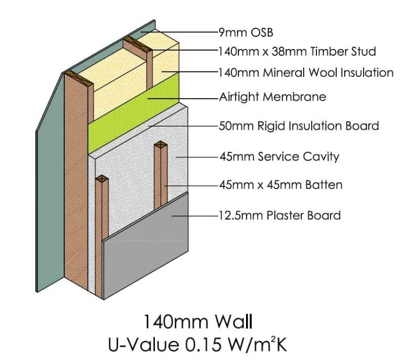 cavity wall insulation for timber framed houses   Framess.co