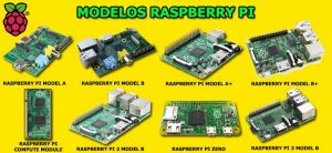 modelos-raspberry