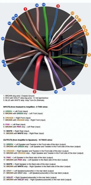 R230 Sl500 Amp Wiring Diagram