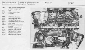 Poor acceleration and power 220 CDI 2008  Page 2  MBWorld Forums