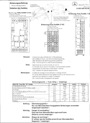 W203 C32 fuse chart?  MBWorld Forums