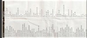 CL 63 AMG 08 fuse diagram  MBWorld Forums