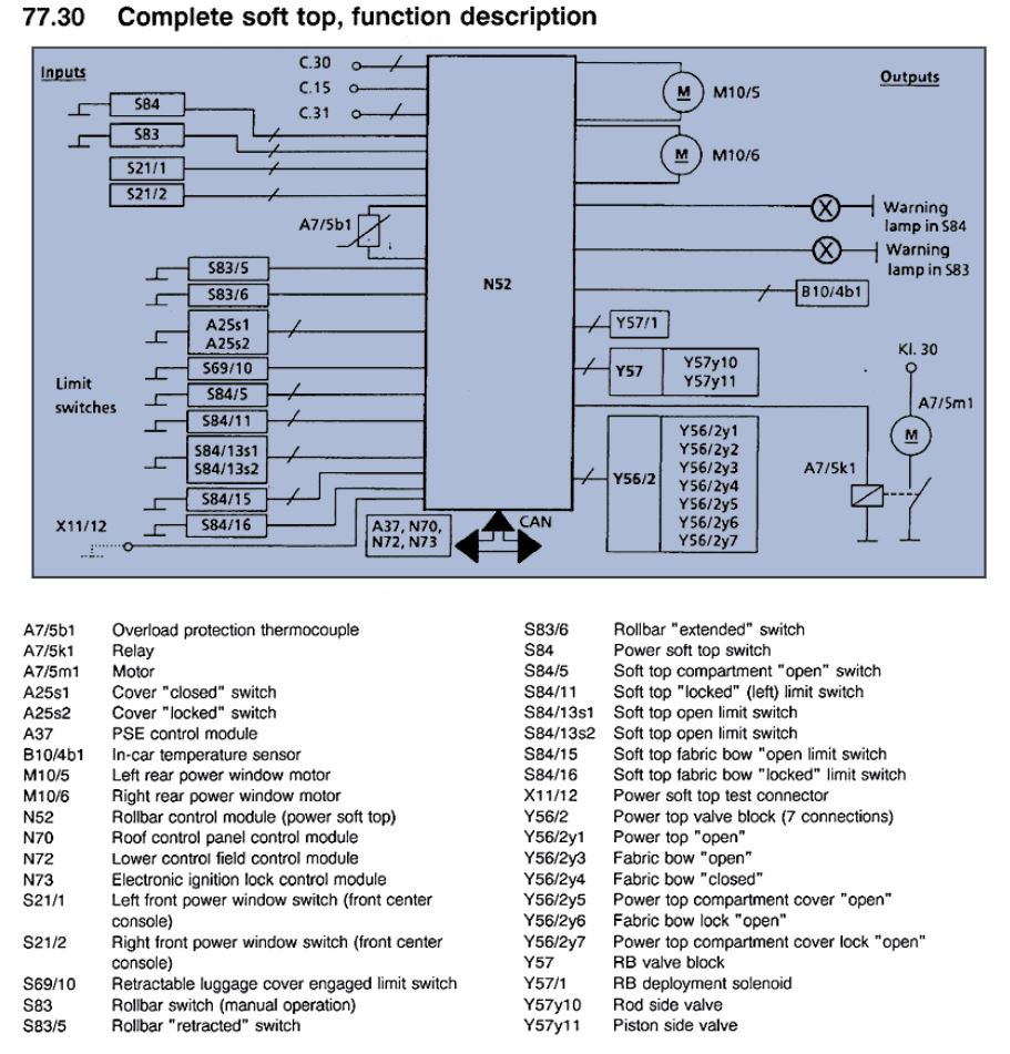 Fuse Diagram For 1998 Mercedes E430 Box On