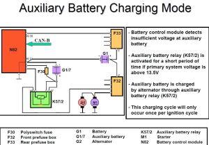 05 E500 Red Battery Visit Workshop Codes 9091, 9051  Page 3  MBWorld Forums
