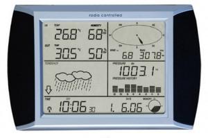 Alat Pemantau Cuaca/ alat pendeteksi cuaca AW002