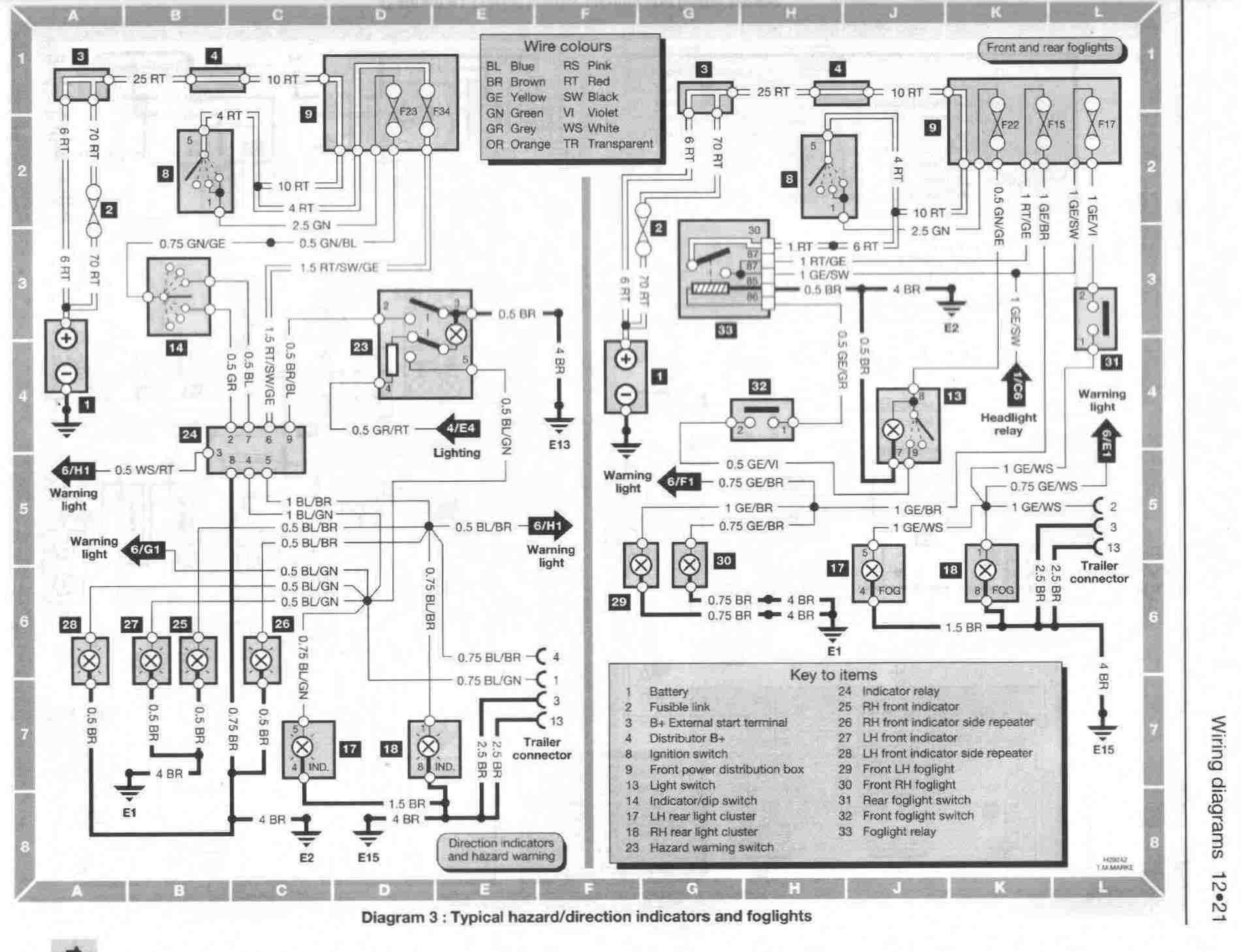 Bmw M50 Vano Wiring Diagram
